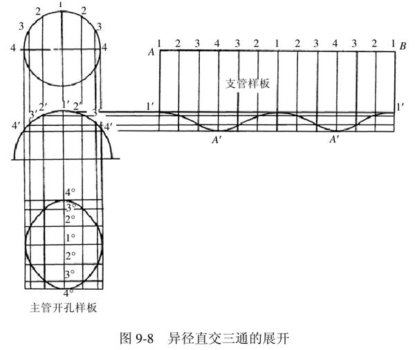 异径直交不锈钢三通展开图